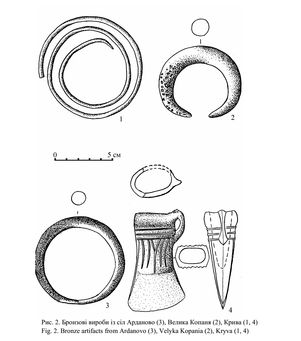 bronzovi-predmety-velyka-kopanya