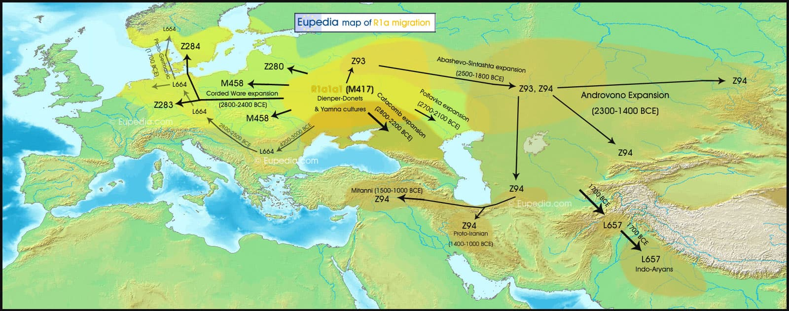 Eupedia Home Haplogroup R1a